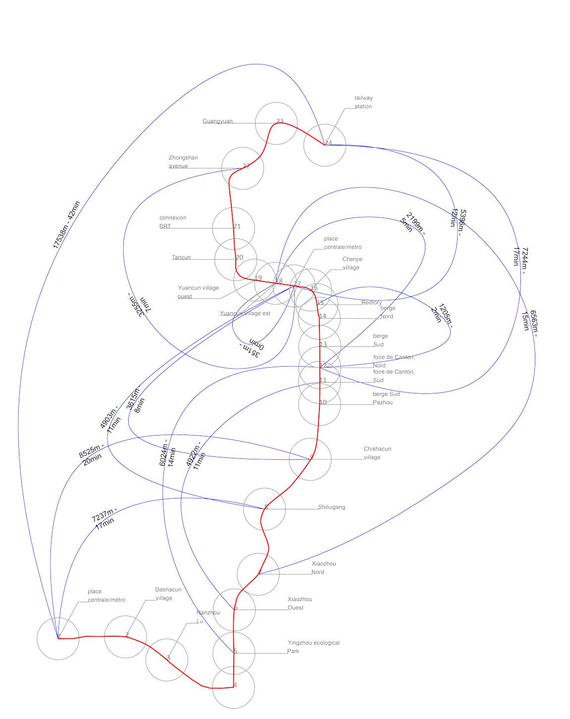 CAN_trajets-02-02_l